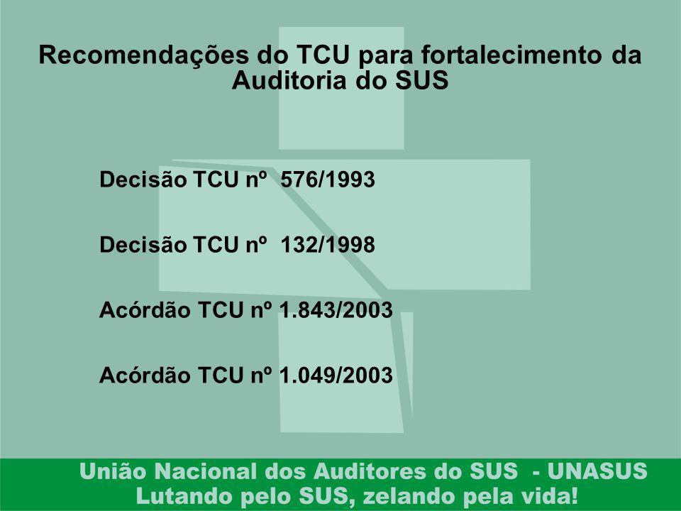 Recomendações do TCU para fortalecimento da Auditoria do SUS