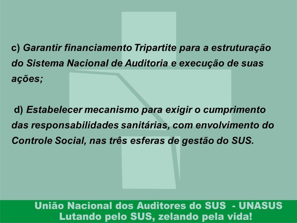 c) Garantir financiamento Tripartite para a estruturação do Sistema Nacional de Auditoria e execução de suas ações;