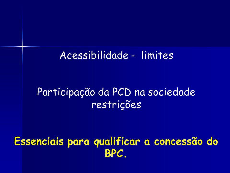Acessibilidade - limites Participação da PCD na sociedade restrições