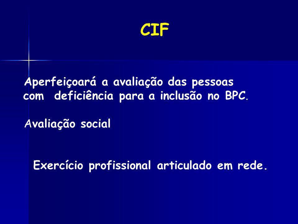 CIF Aperfeiçoará a avaliação das pessoas