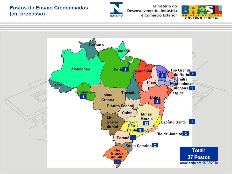Total: 37 Postos Postos de Ensaio Credenciados (em processo) 1 1 3 1 1