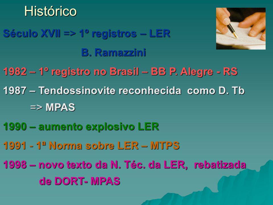 Histórico Século XVII => 1º registros – LER B. Ramazzini