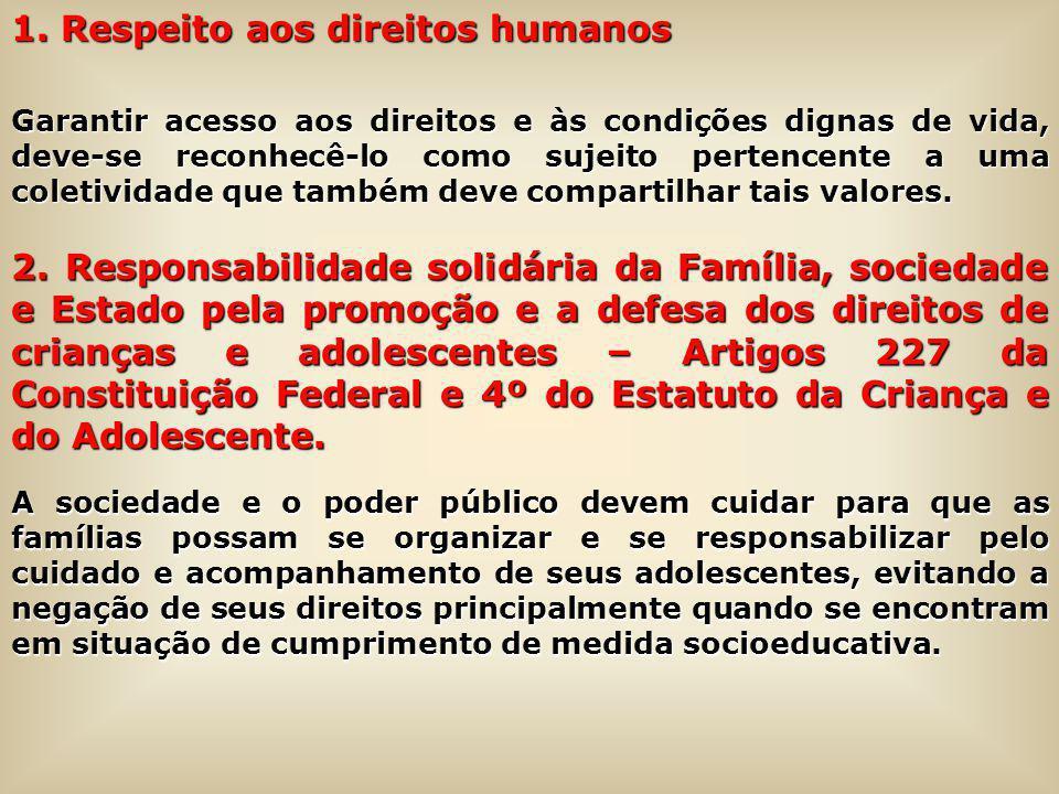 1. Respeito aos direitos humanos