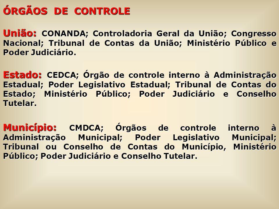 ÓRGÃOS DE CONTROLE