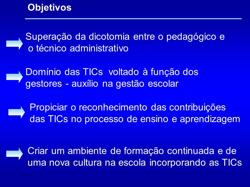 Objetivos Superação da dicotomia entre o pedagógico e. o técnico administrativo.