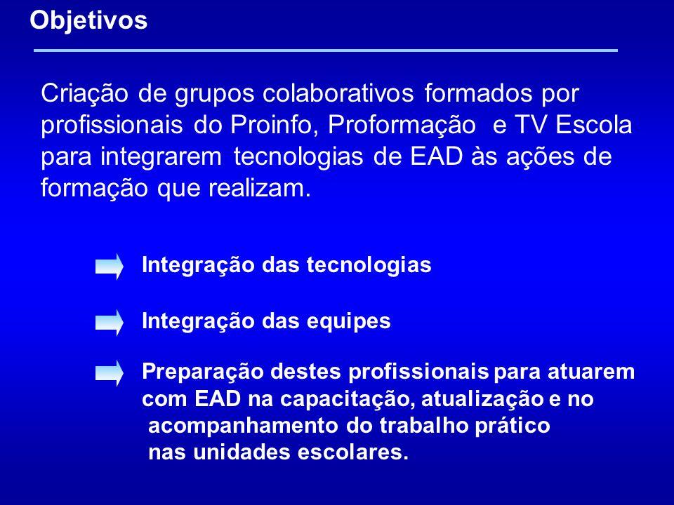 Criação de grupos colaborativos formados por