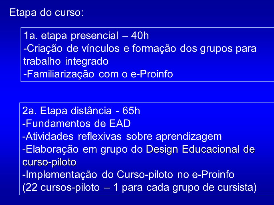 Etapa do curso: 1a. etapa presencial – 40h. -Criação de vínculos e formação dos grupos para trabalho integrado.