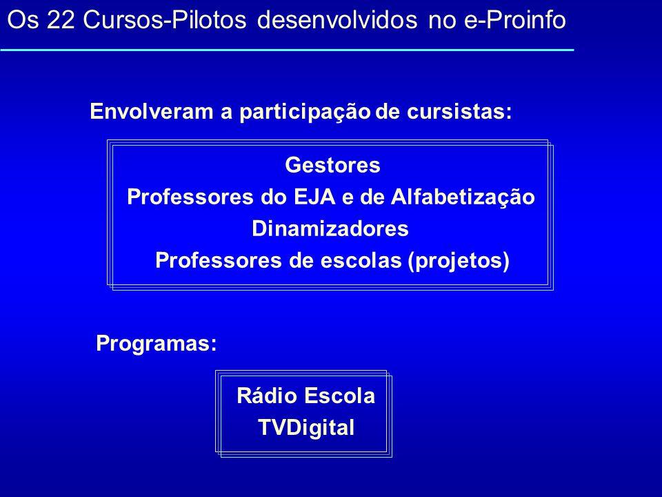 Os 22 Cursos-Pilotos desenvolvidos no e-Proinfo