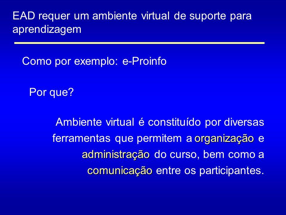 EAD requer um ambiente virtual de suporte para aprendizagem