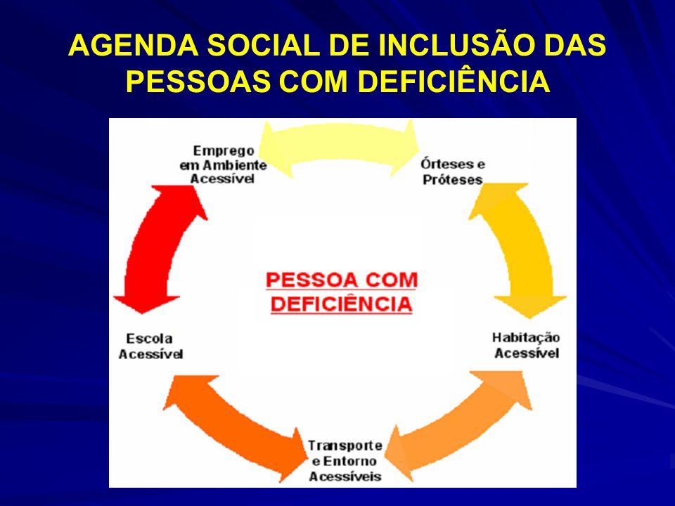 AGENDA SOCIAL DE INCLUSÃO DAS PESSOAS COM DEFICIÊNCIA