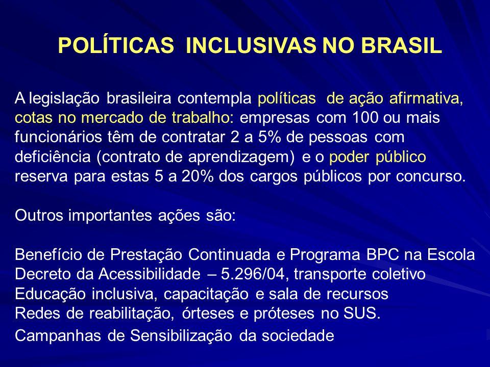 POLÍTICAS INCLUSIVAS NO BRASIL