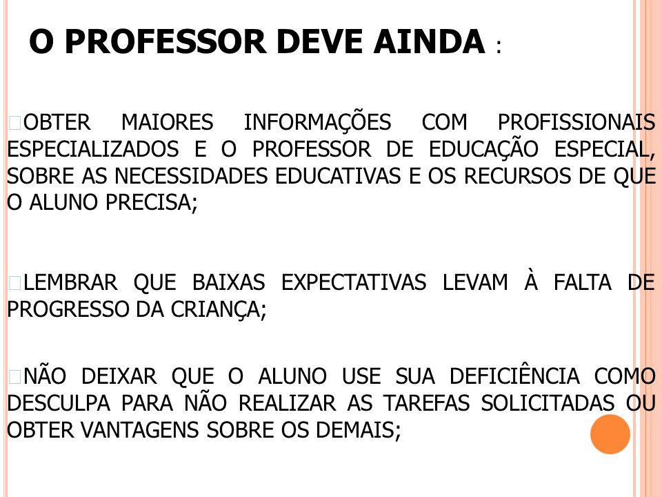 O PROFESSOR DEVE AINDA :