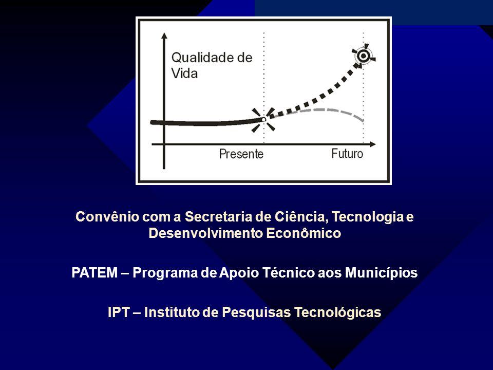 PATEM – Programa de Apoio Técnico aos Municípios