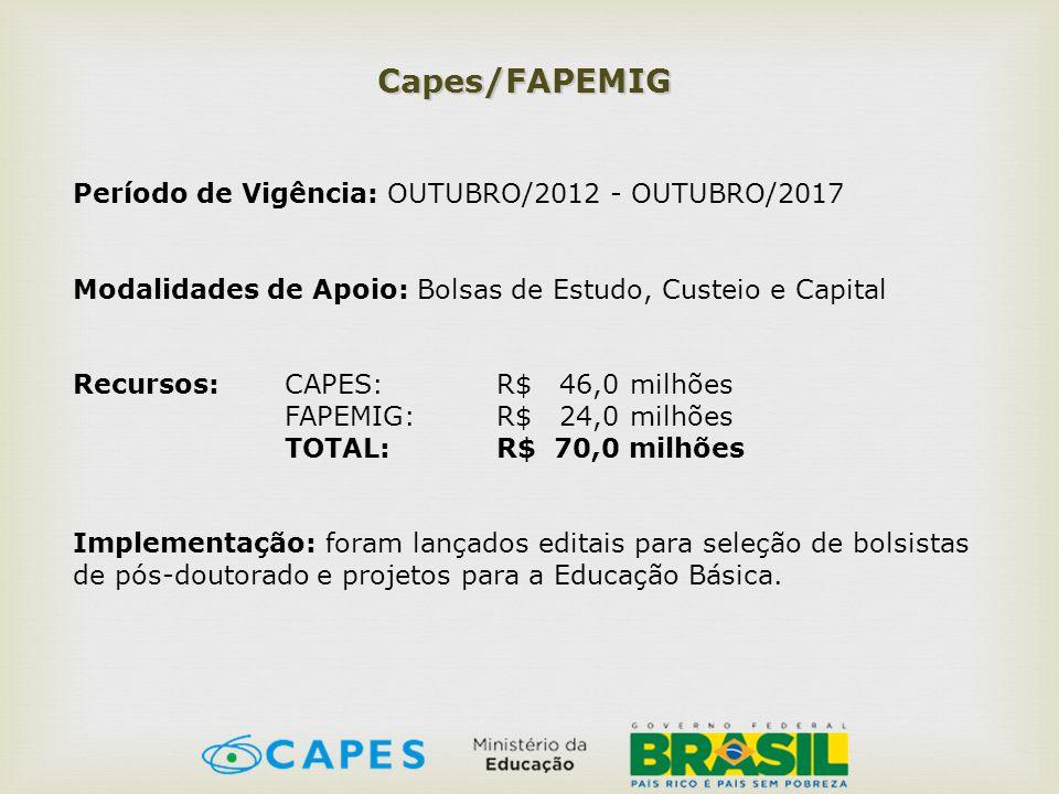 Capes/FAPEMIG Período de Vigência: OUTUBRO/2012 - OUTUBRO/2017