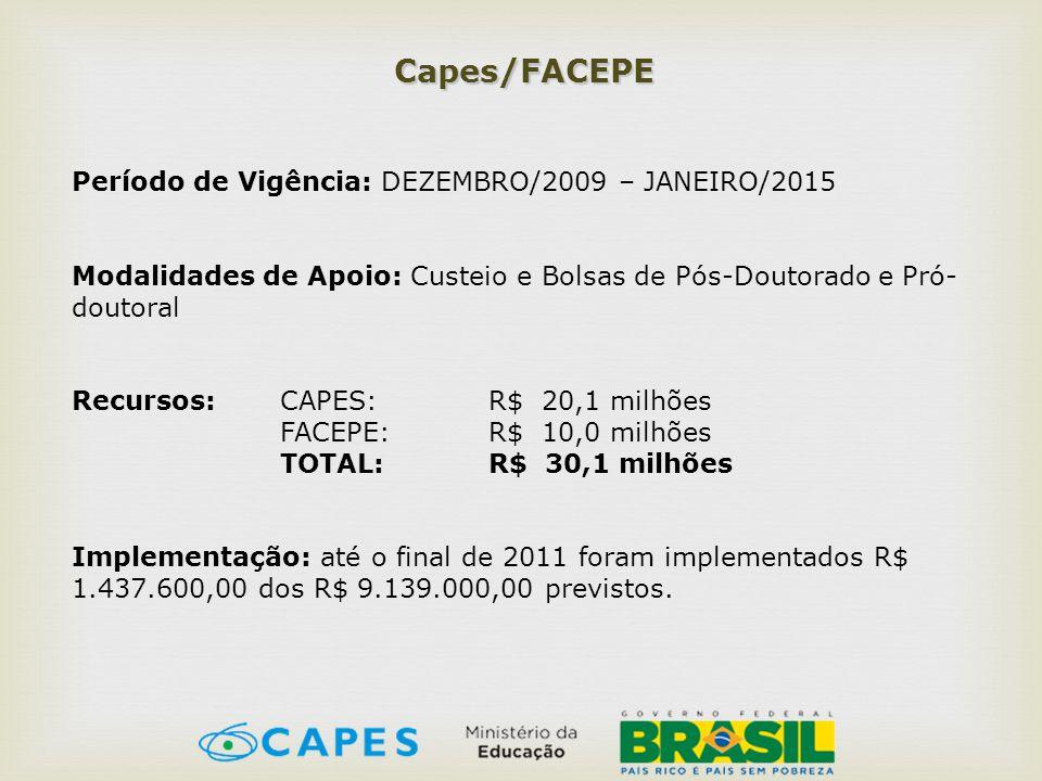 Capes/FACEPE Período de Vigência: DEZEMBRO/2009 – JANEIRO/2015