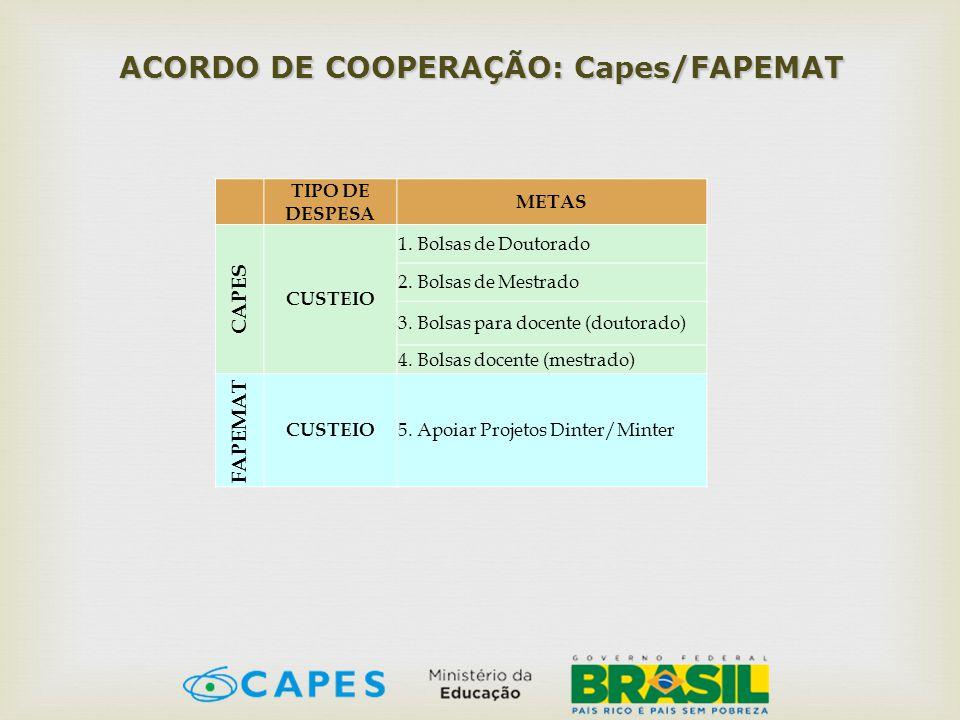 ACORDO DE COOPERAÇÃO: Capes/FAPEMAT