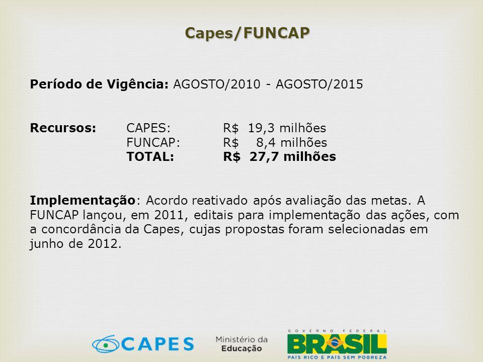 Capes/FUNCAP Período de Vigência: AGOSTO/2010 - AGOSTO/2015