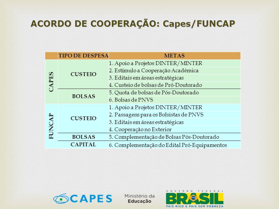 ACORDO DE COOPERAÇÃO: Capes/FUNCAP