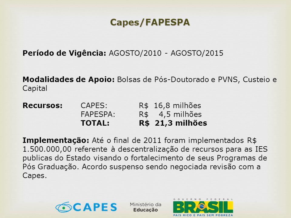 Capes/FAPESPA Período de Vigência: AGOSTO/2010 - AGOSTO/2015
