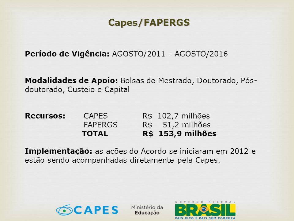 Capes/FAPERGS Período de Vigência: AGOSTO/2011 - AGOSTO/2016