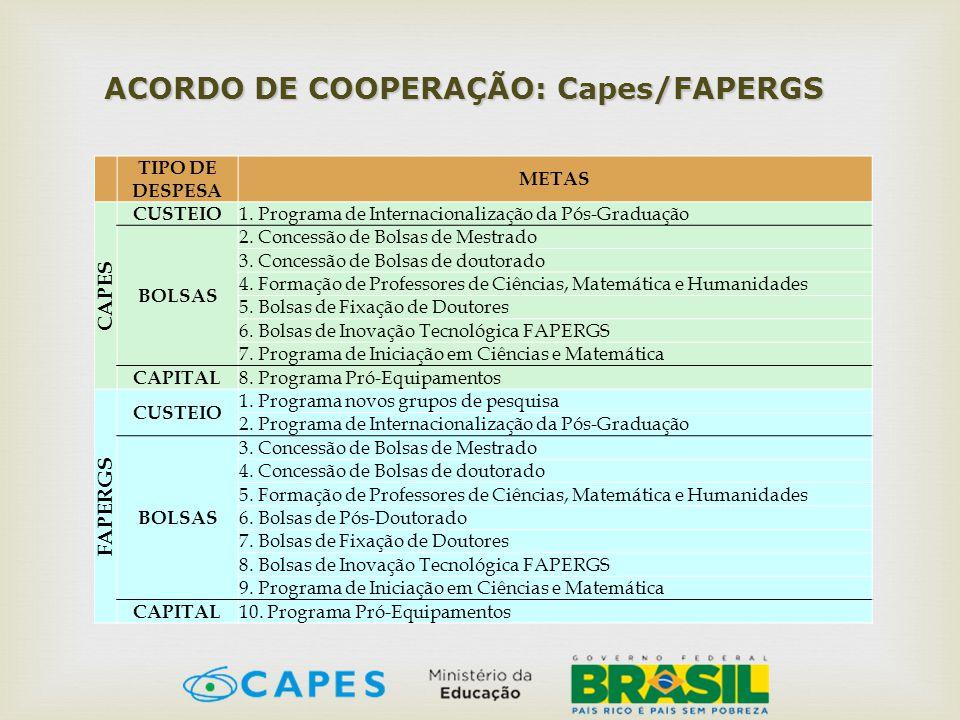 ACORDO DE COOPERAÇÃO: Capes/FAPERGS