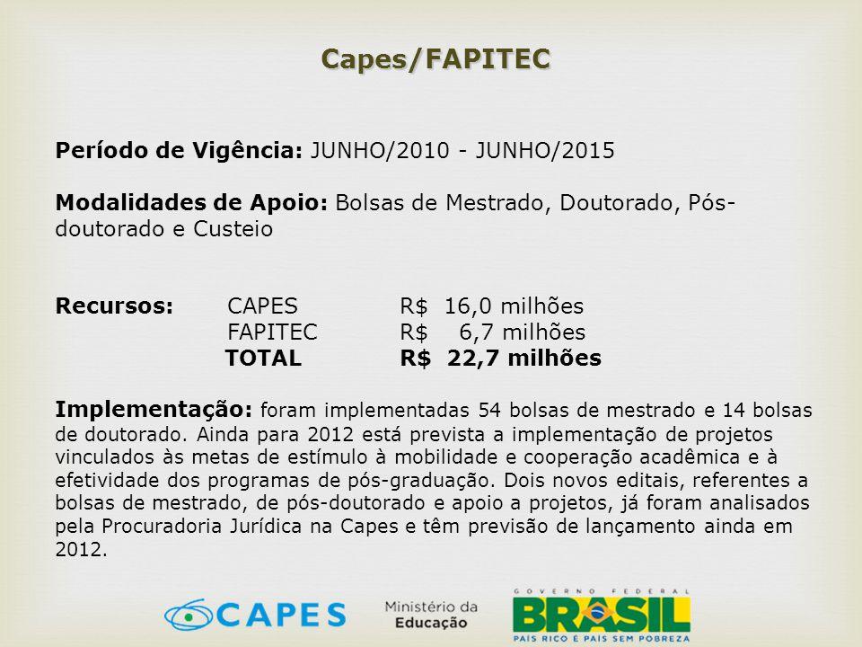 Capes/FAPITEC Período de Vigência: JUNHO/2010 - JUNHO/2015