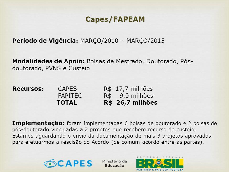 Capes/FAPEAM Período de Vigência: MARÇO/2010 – MARÇO/2015