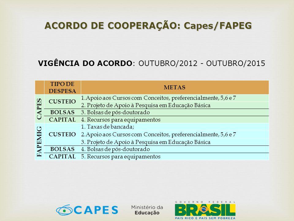 ACORDO DE COOPERAÇÃO: Capes/FAPEG