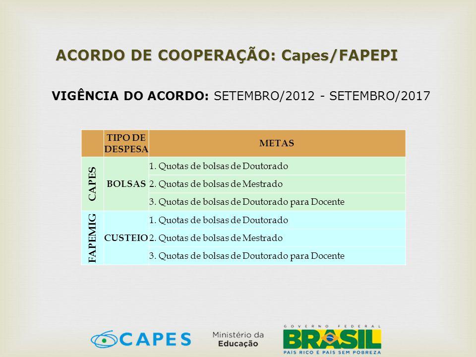 ACORDO DE COOPERAÇÃO: Capes/FAPEPI