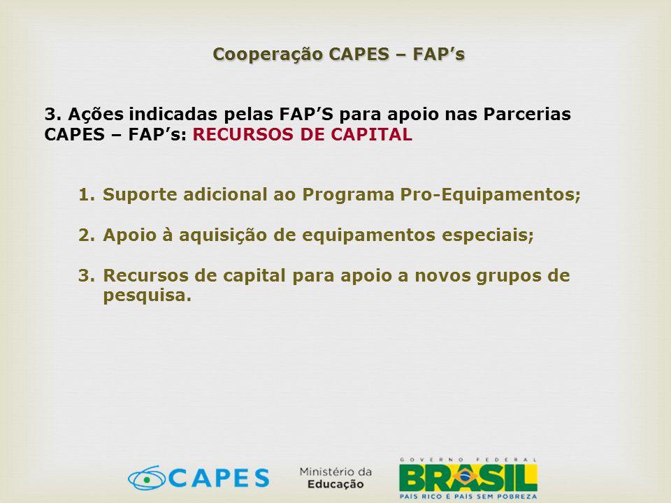 Cooperação CAPES – FAP's
