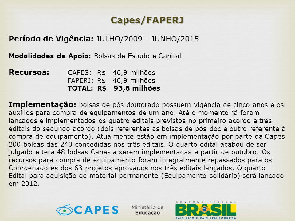 Capes/FAPERJ Período de Vigência: JULHO/2009 - JUNHO/2015
