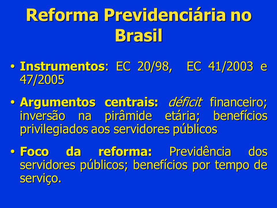 Reforma Previdenciária no Brasil