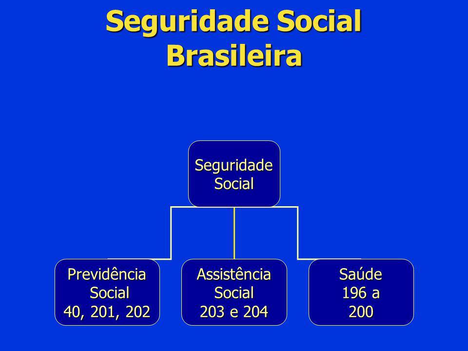 Seguridade Social Brasileira