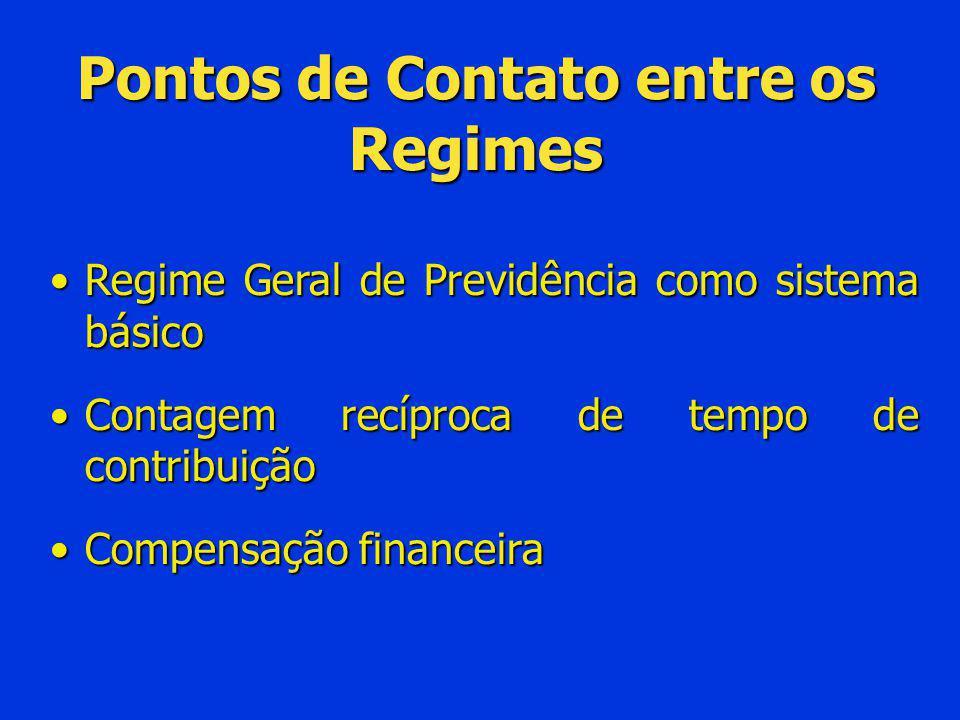 Pontos de Contato entre os Regimes