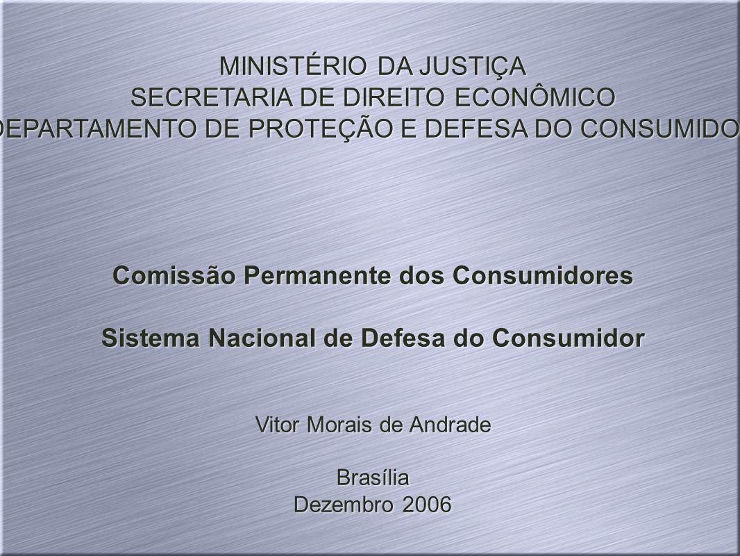 SECRETARIA DE DIREITO ECONÔMICO