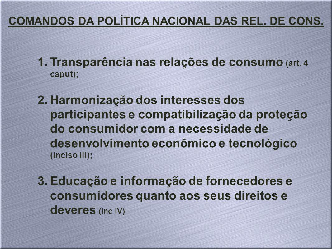 COMANDOS DA POLÍTICA NACIONAL DAS REL. DE CONS.
