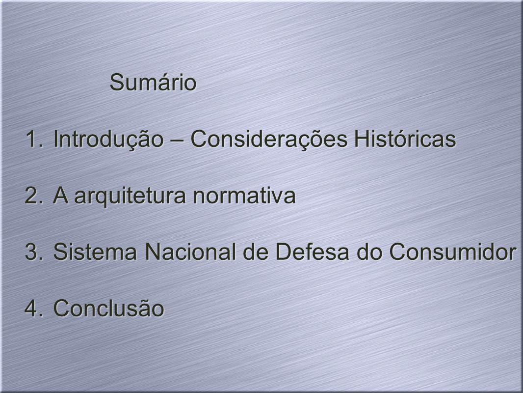 Sumário Introdução – Considerações Históricas. A arquitetura normativa. Sistema Nacional de Defesa do Consumidor.