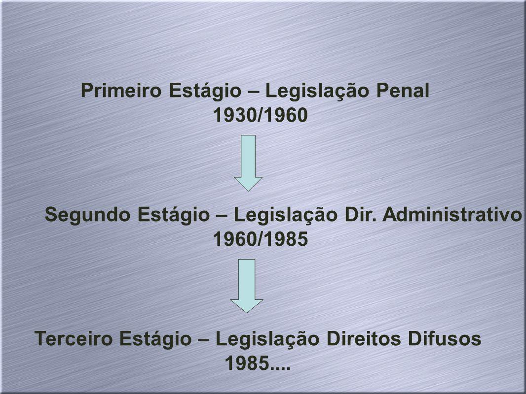 Primeiro Estágio – Legislação Penal 1930/1960