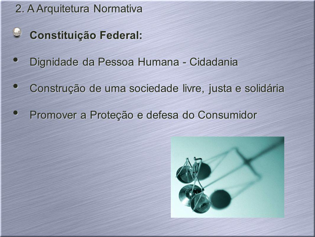 2. A Arquitetura Normativa