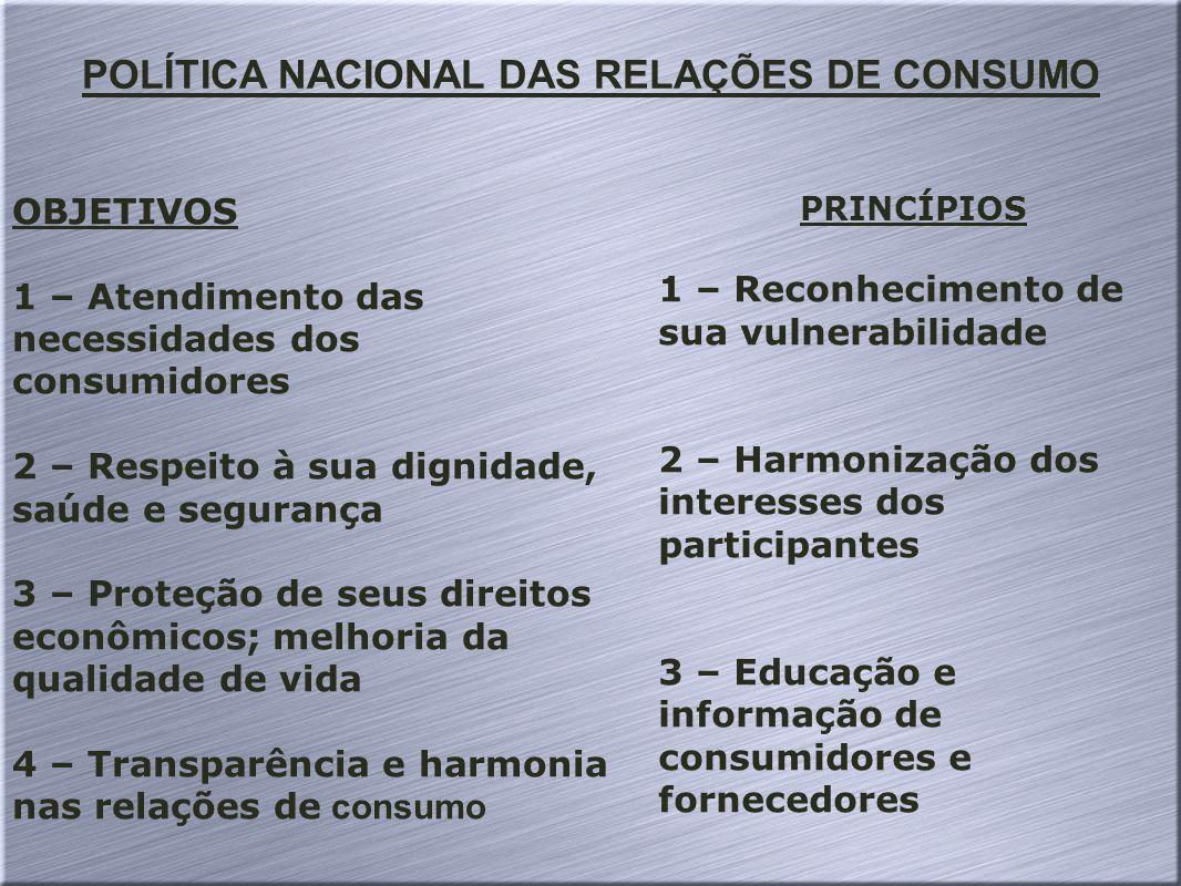 POLÍTICA NACIONAL DAS RELAÇÕES DE CONSUMO