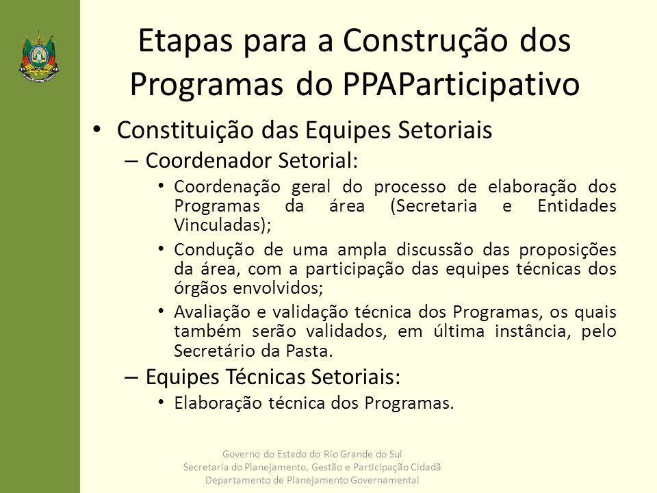 Etapas para a Construção dos Programas do PPAParticipativo
