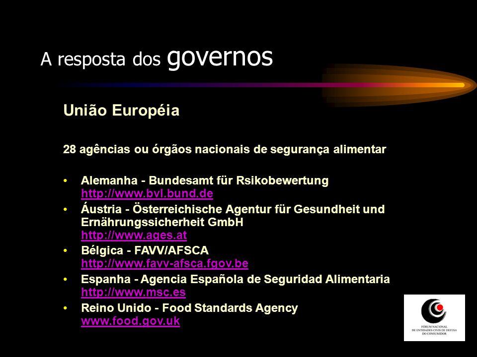 A resposta dos governos
