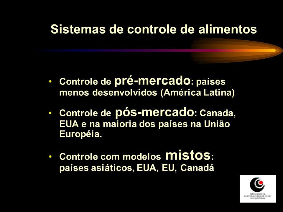 Sistemas de controle de alimentos