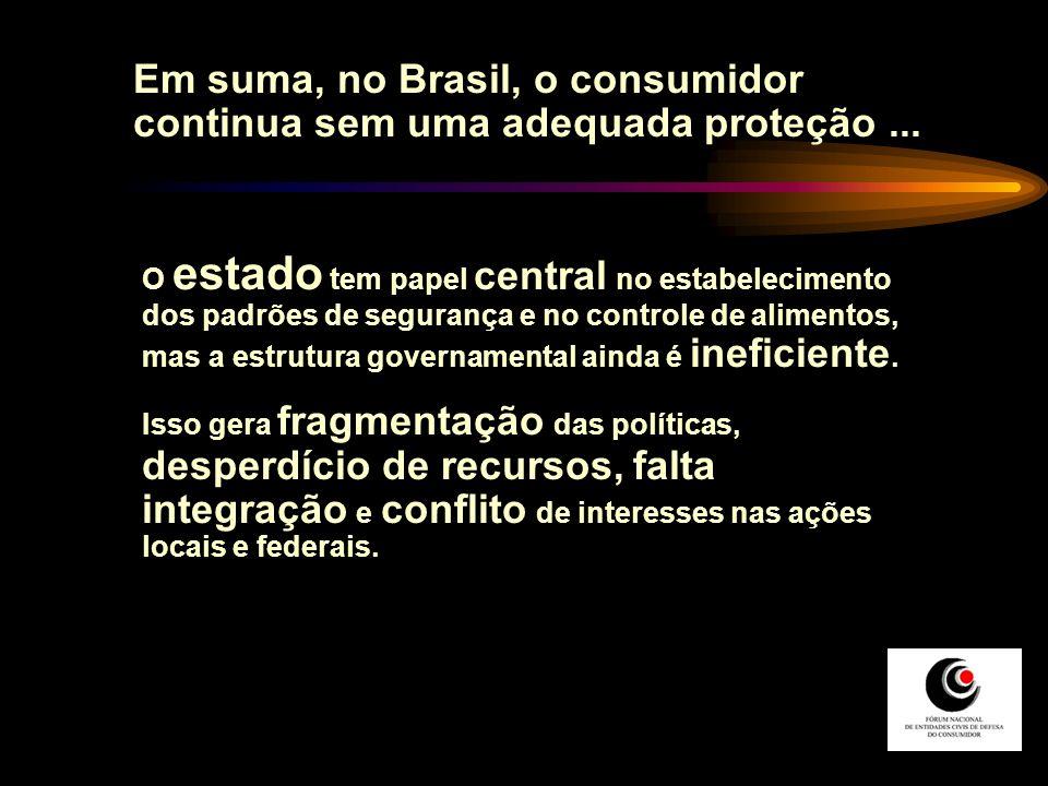 Em suma, no Brasil, o consumidor continua sem uma adequada proteção ...