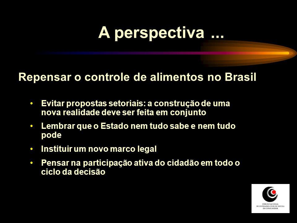 A perspectiva ... Repensar o controle de alimentos no Brasil
