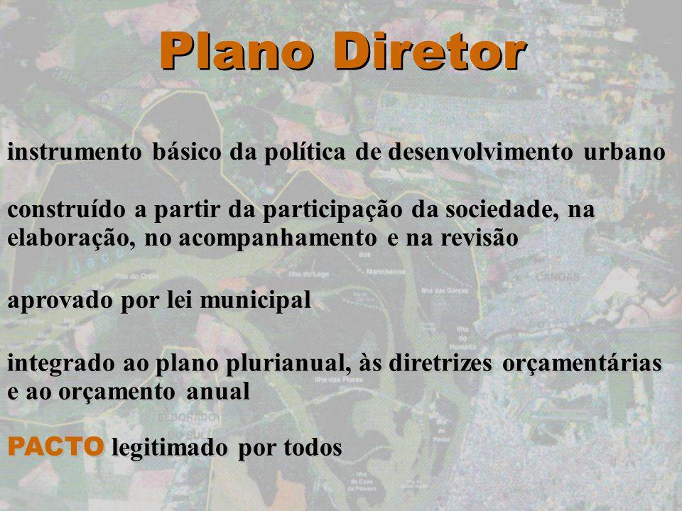 Plano Diretor instrumento básico da política de desenvolvimento urbano