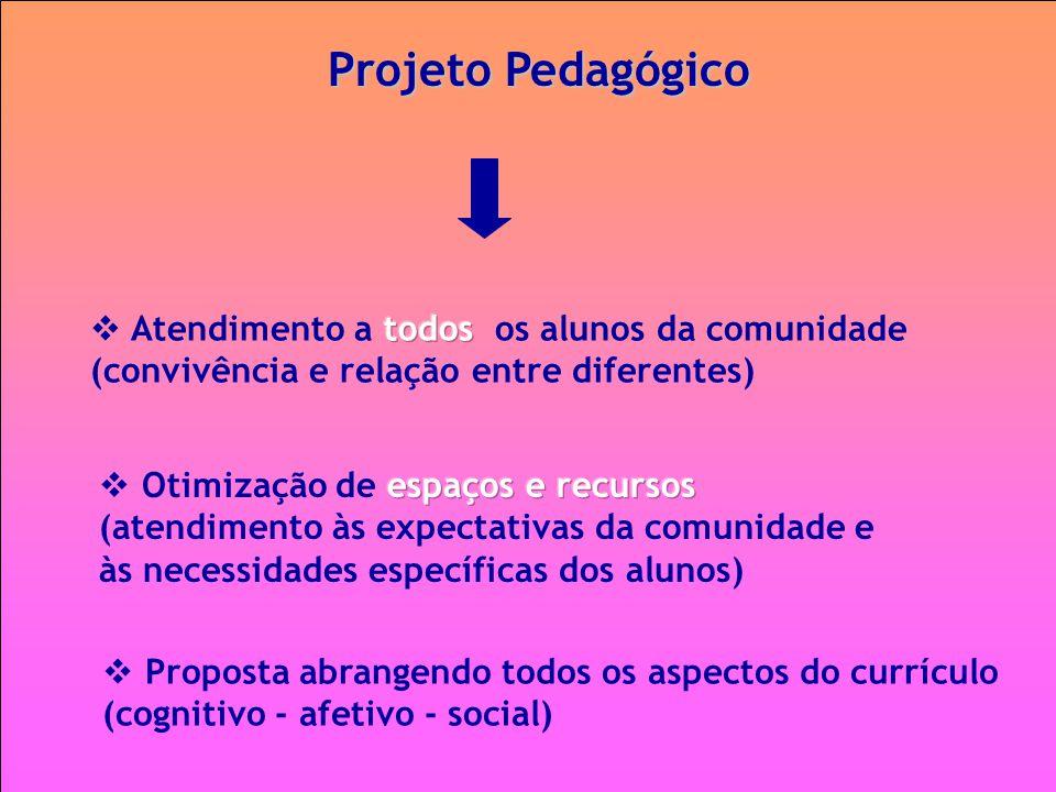 Projeto Pedagógico Atendimento a todos os alunos da comunidade