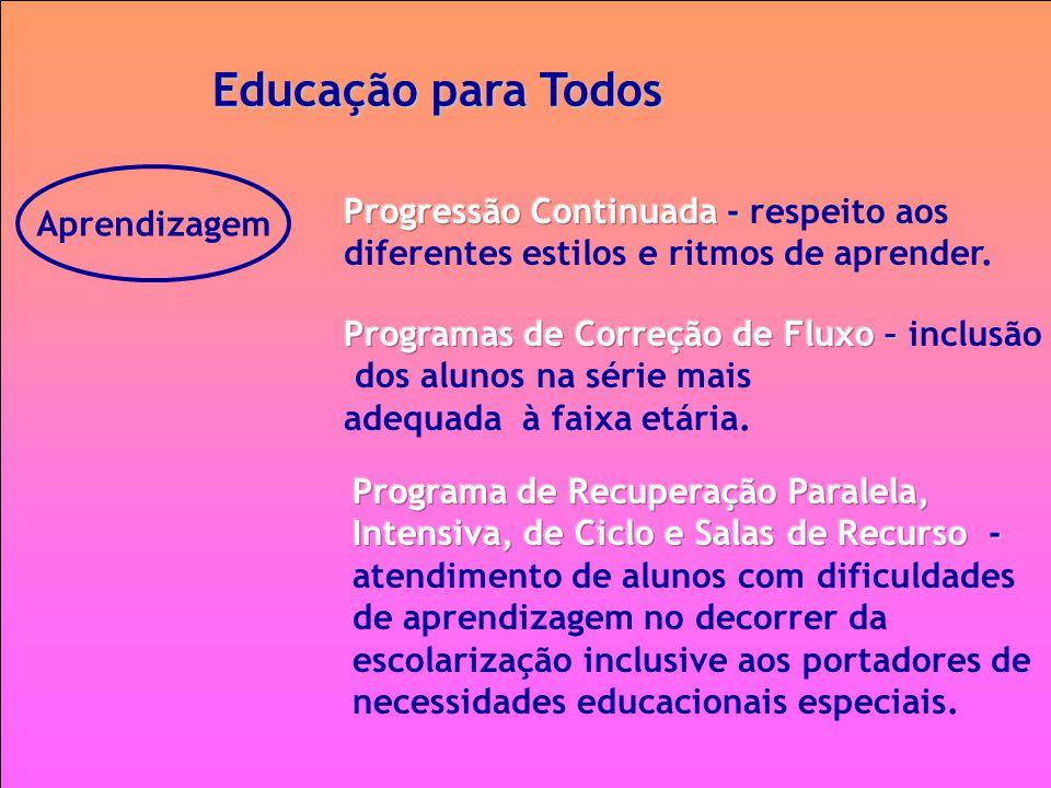 Educação para Todos Aprendizagem Progressão Continuada - respeito aos