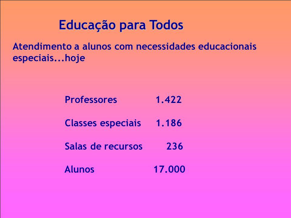 Educação para Todos Atendimento a alunos com necessidades educacionais
