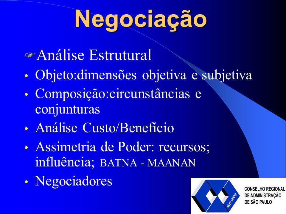 Negociação Análise Estrutural Objeto:dimensões objetiva e subjetiva